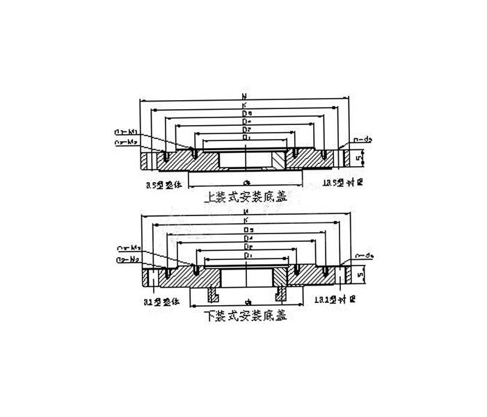 R系列M系列安裝底蓋與凸緣法蘭