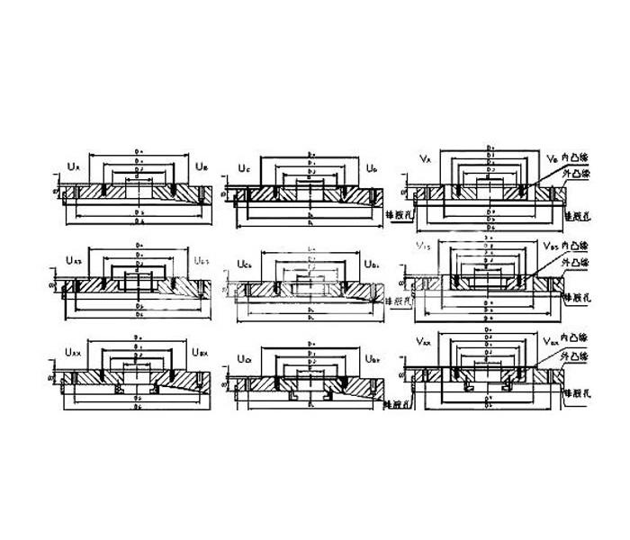 U系列V系列安裝底蓋與凸緣法蘭